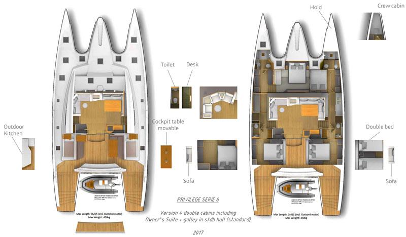 Privilege 6 layout
