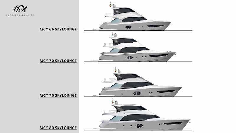 Monte Carlo Yachts Skylounge Collection