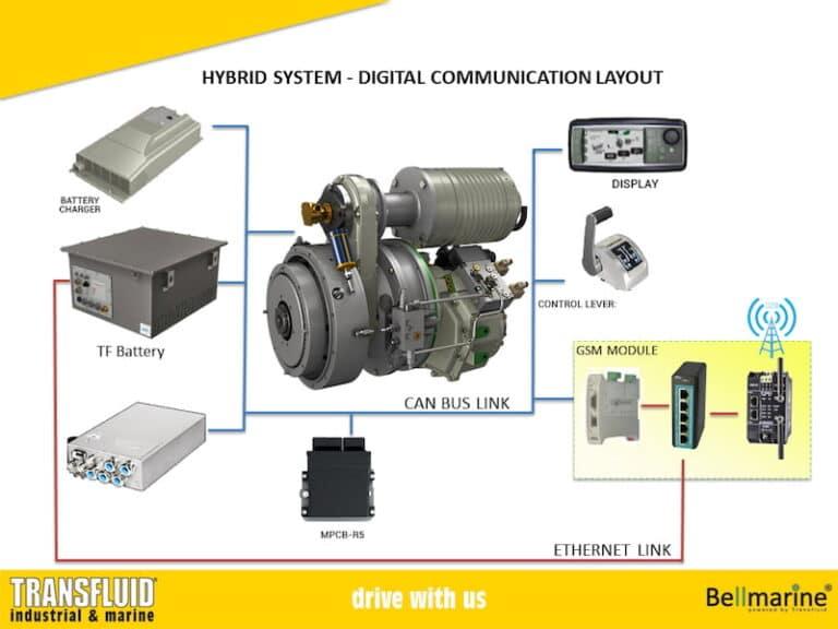 Marine-Hybrid-System-Comunication-rev2