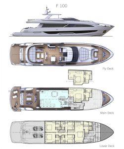 filippetti-f-100-layout